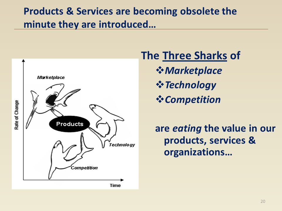 Products & Services are becoming obsolete the minute they are introduced…