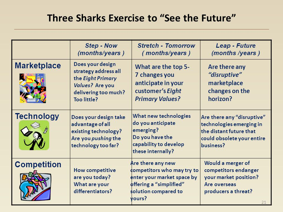 Three Sharks Exercise to See the Future