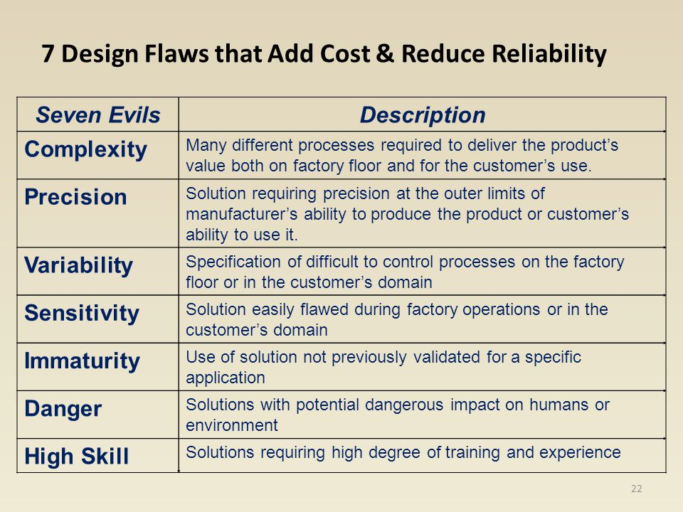 7 Design Flaws that Add Cost & Reduce Reliability