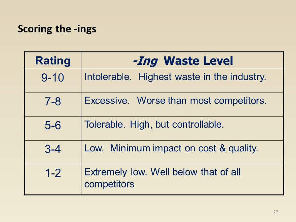 Scoring the -ings Rating -Ing Waste Level 9-10 7-8 5-6 3-4 1-2