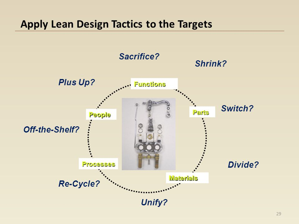 Apply Lean Design Tactics to the Targets