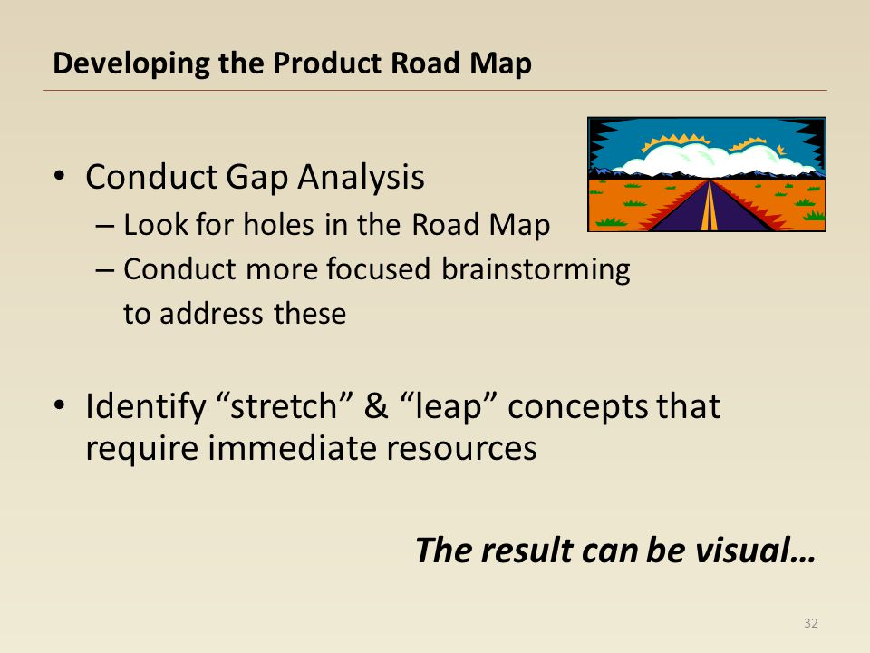 Developing the Product Road Map