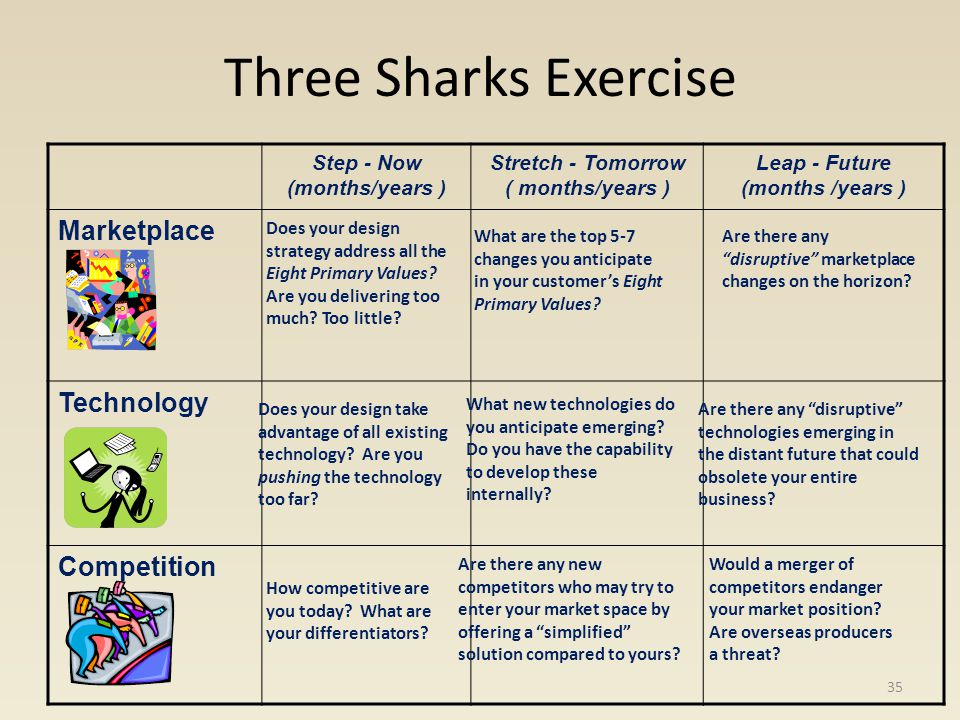 Three Sharks Exercise Marketplace Technology Competition Step - Now