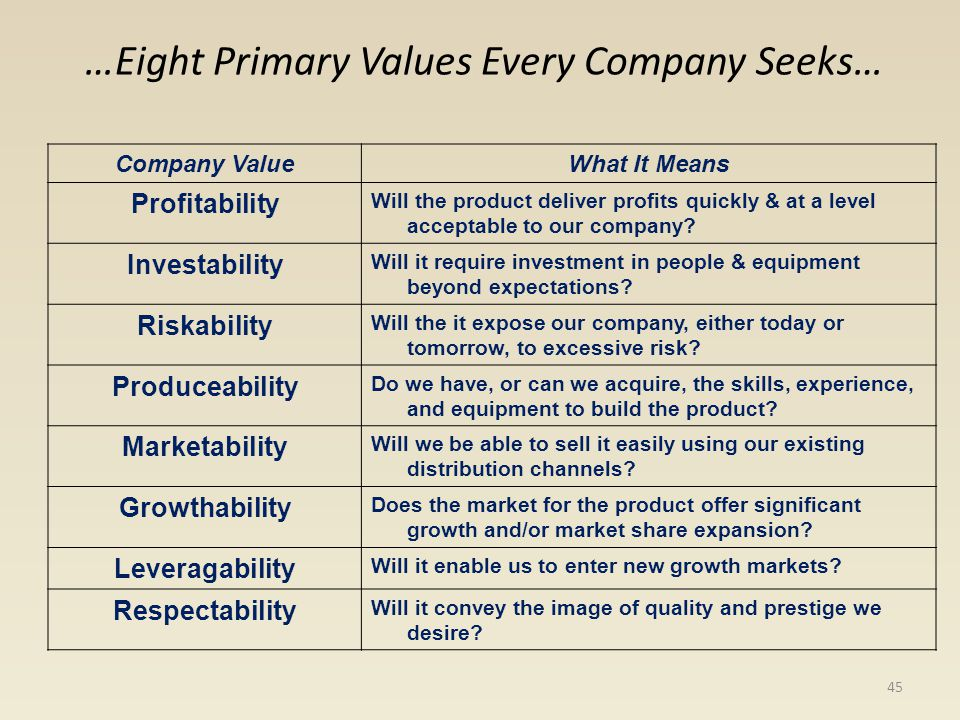 …Eight Primary Values Every Company Seeks…