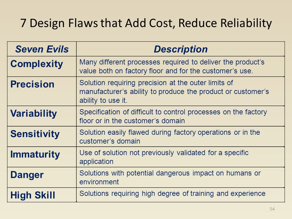 7 Design Flaws that Add Cost, Reduce Reliability