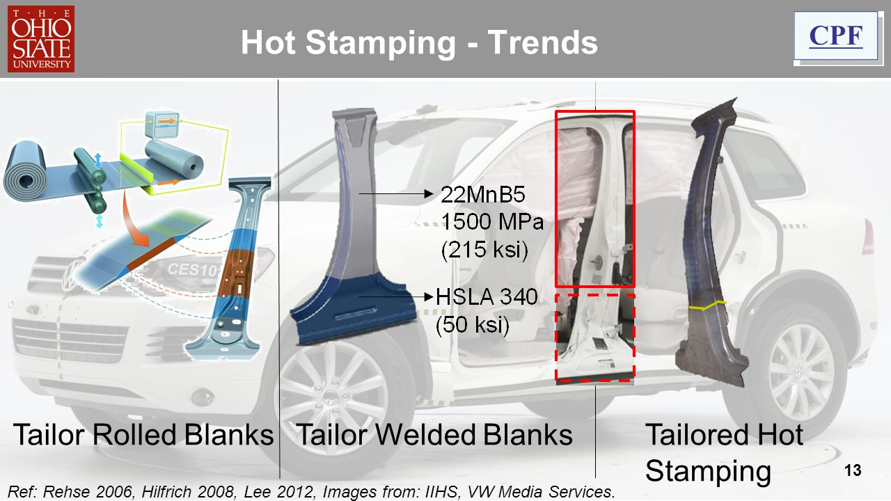 Hot Stamping - Trends Tailor Rolled Blanks Tailor Welded Blanks
