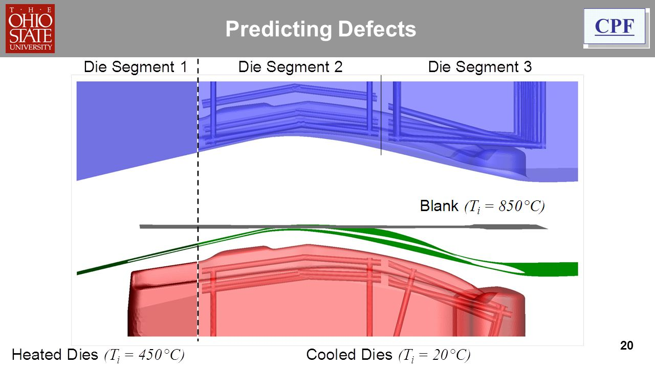 Predicting Defects