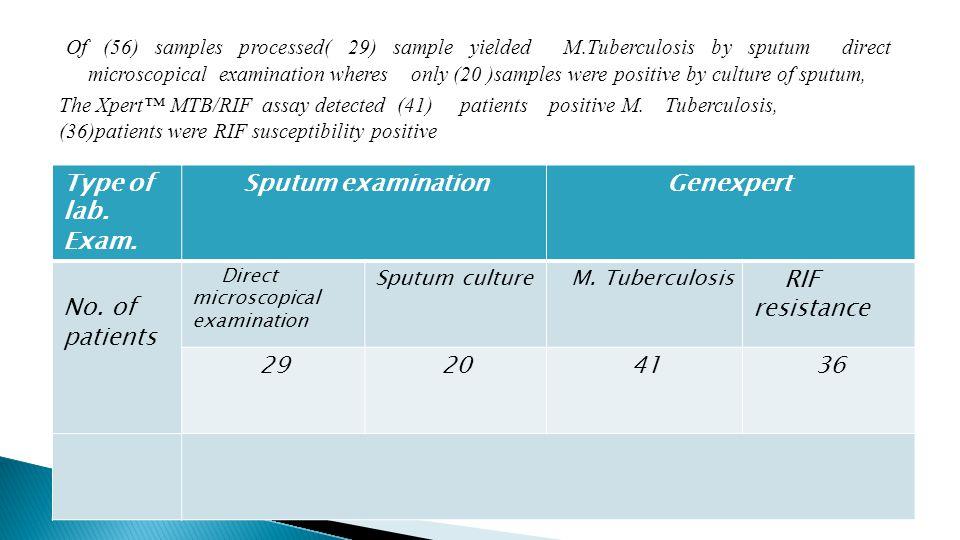 Genexpert Sputum examination