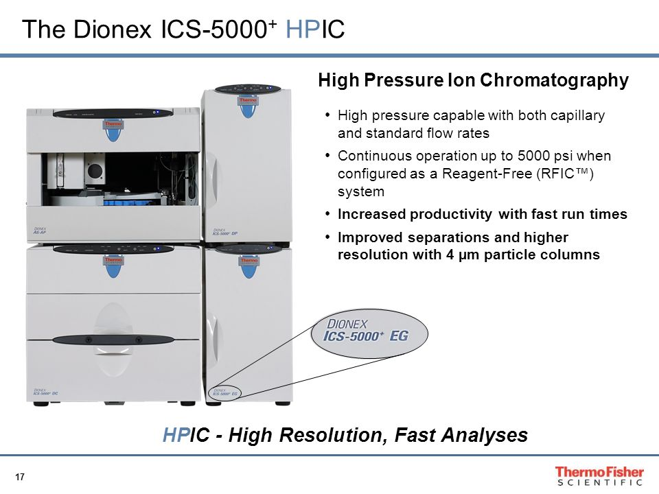 The Dionex ICS HPIC HPIC - High Resolution, Fast Analyses