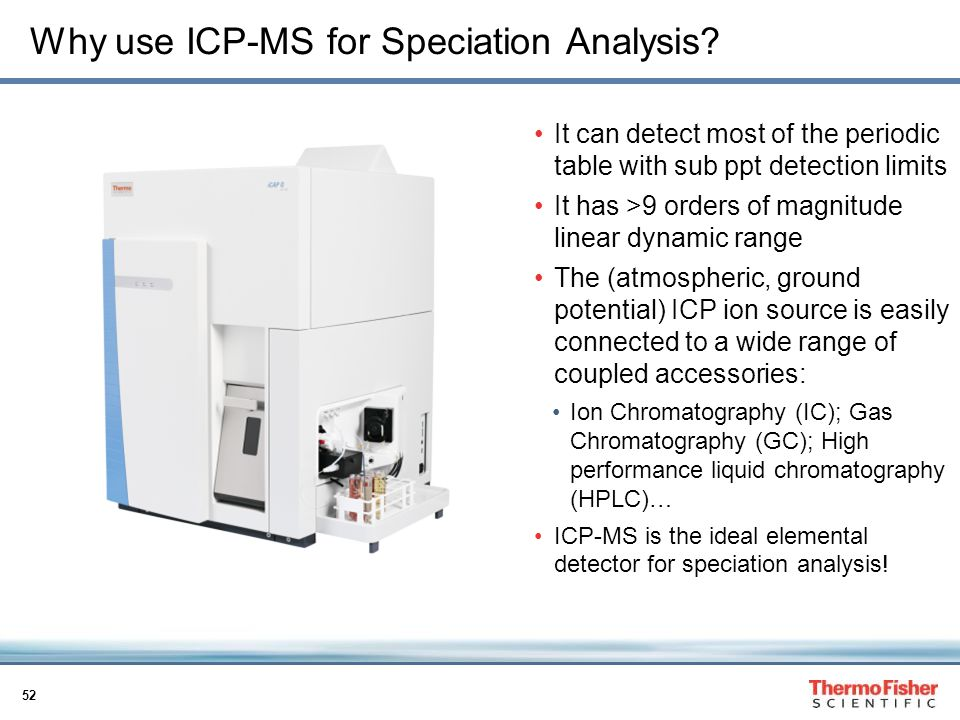 Why use ICP-MS for Speciation Analysis