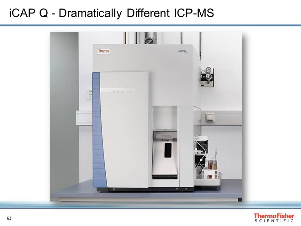 iCAP Q - Dramatically Different ICP-MS