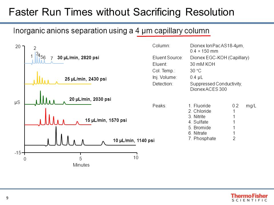 Faster Run Times without Sacrificing Resolution