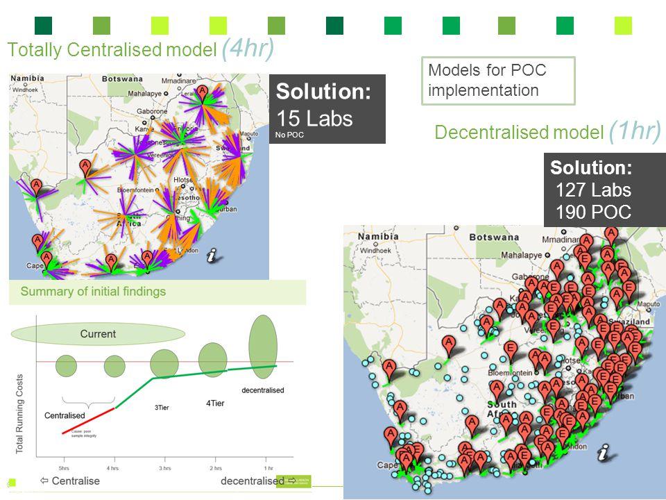 Totally Centralised model (4hr)