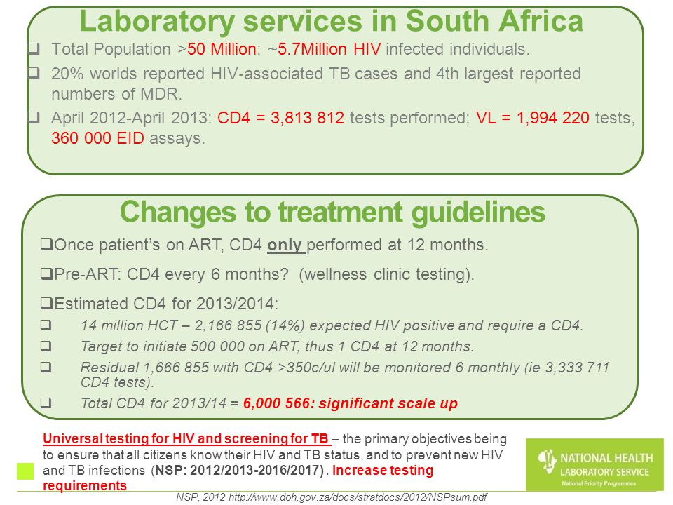 Laboratory services in South Africa
