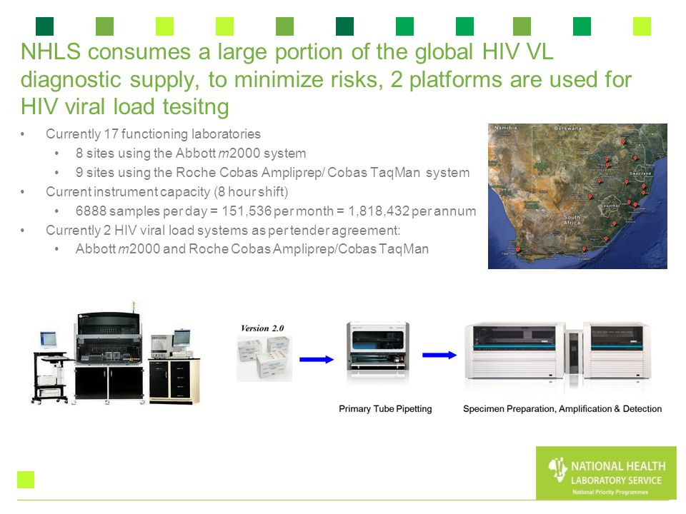 NHLS consumes a large portion of the global HIV VL diagnostic supply, to minimize risks, 2 platforms are used for HIV viral load tesitng