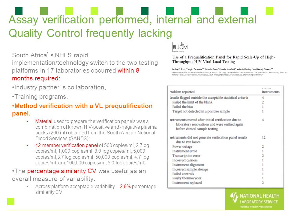 Assay verification performed, internal and external Quality Control frequently lacking