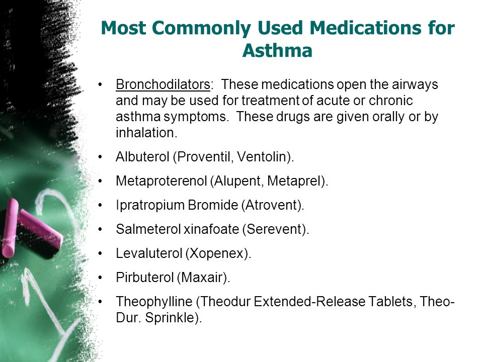 Most Commonly Used Medications for Asthma