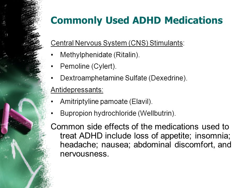 Commonly Used ADHD Medications