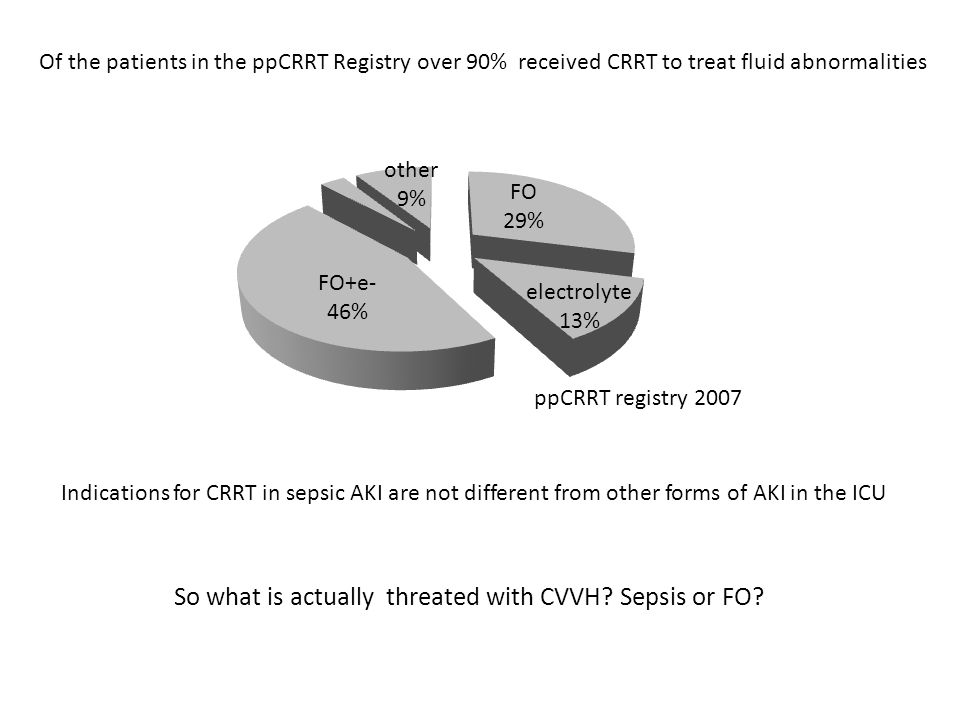 So what is actually threated with CVVH Sepsis or FO
