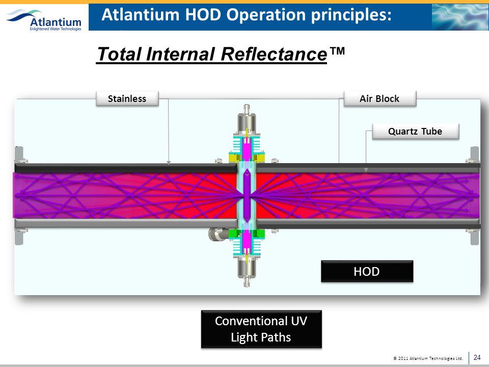 Conventional UV Light Paths
