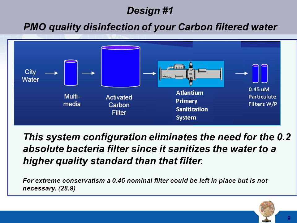 PMO quality disinfection of your Carbon filtered water