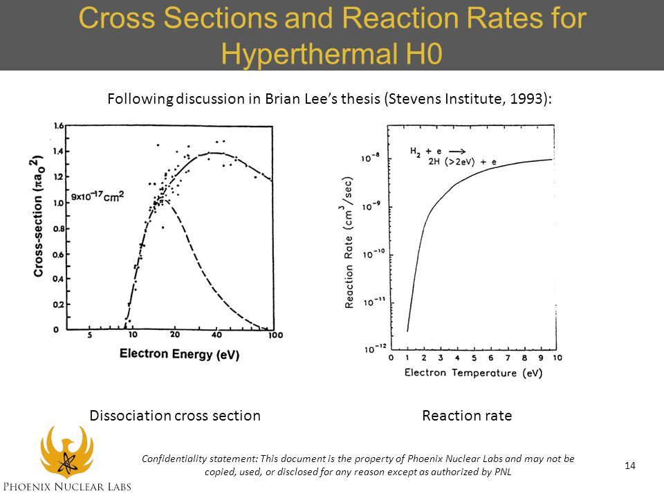 Cross Sections and Reaction Rates for Hyperthermal H0