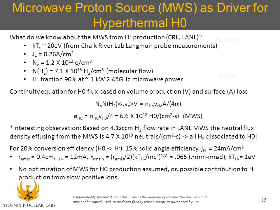 Microwave Proton Source (MWS) as Driver for Hyperthermal H0