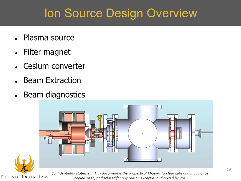 Ion Source Design Overview
