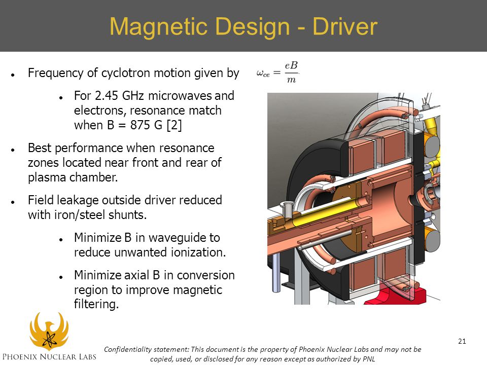 Magnetic Design - Driver