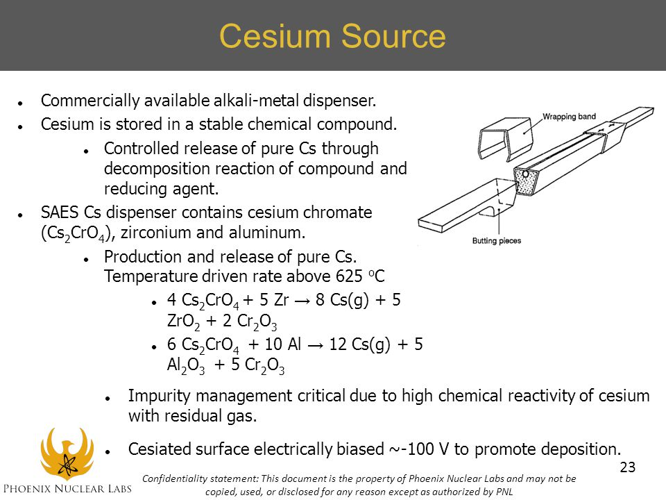 Cesium Source Commercially available alkali-metal dispenser.