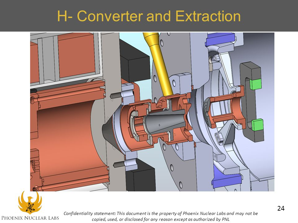 H- Converter and Extraction