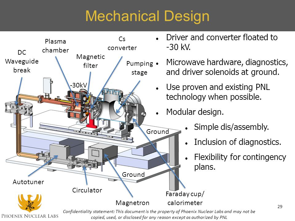 Mechanical Design Driver and converter floated to -30 kV.