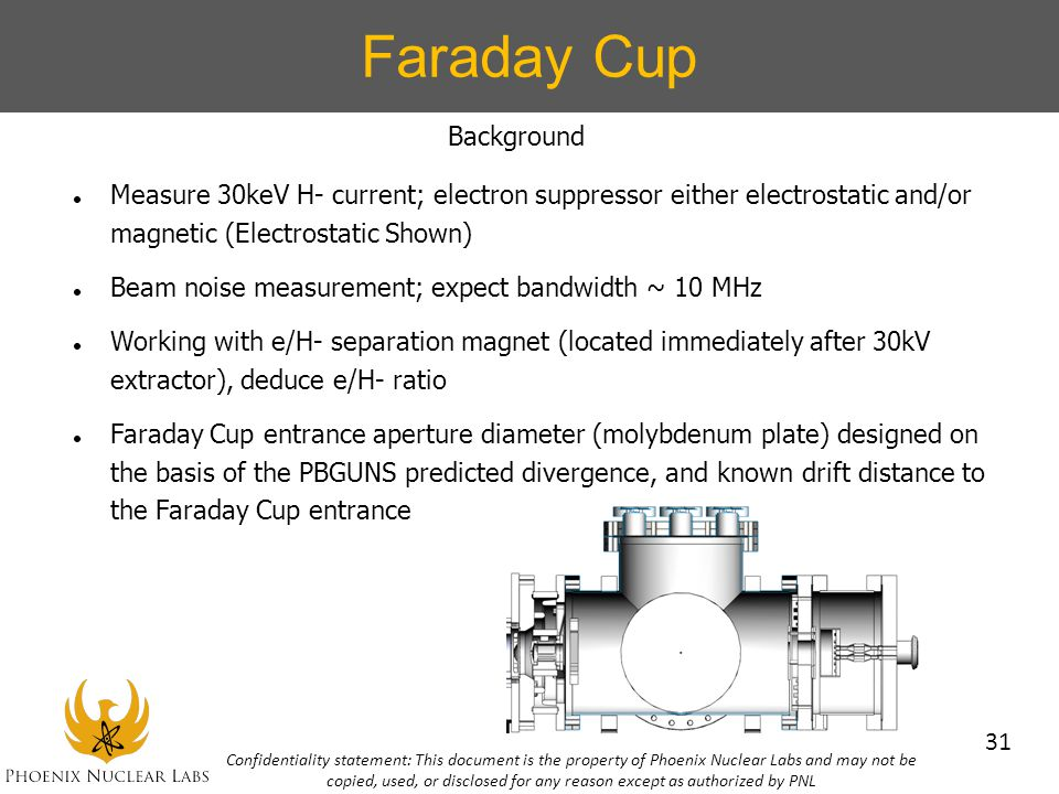 Faraday Cup Background