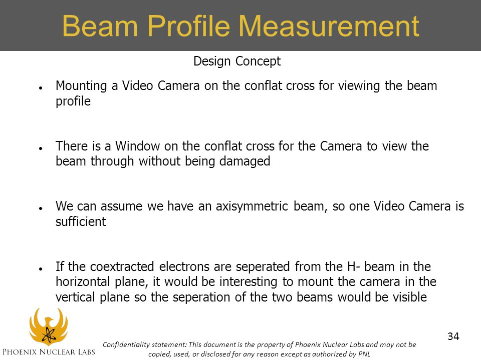 Beam Profile Measurement