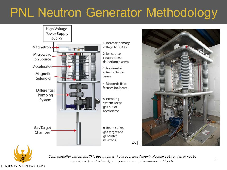 PNL Neutron Generator Methodology