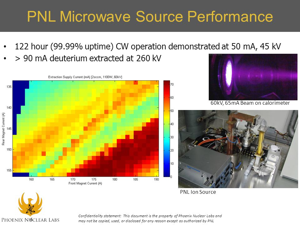 PNL Microwave Source Performance