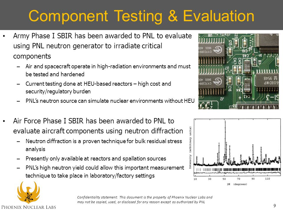 Component Testing & Evaluation