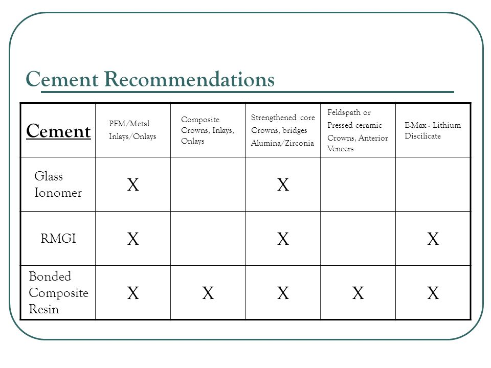 Cement Recommendations