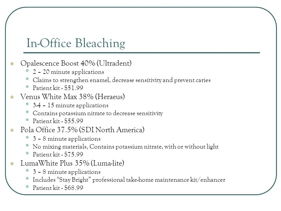 In-Office Bleaching Opalescence Boost 40% (Ultradent)