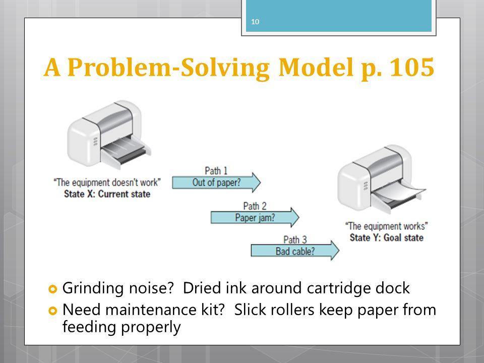 A Problem-Solving Model p. 105