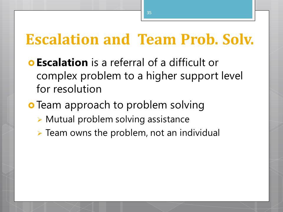 Escalation and Team Prob. Solv.