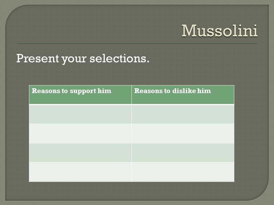 Mussolini Present your selections. Reasons to support him