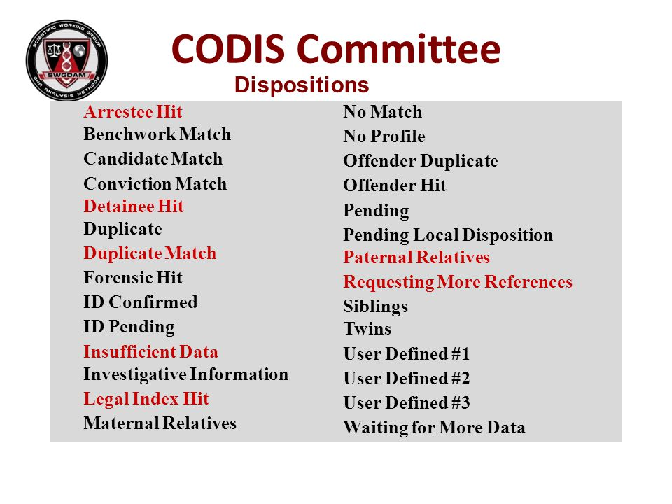 CODIS Committee Dispositions Arrestee Hit Benchwork Match