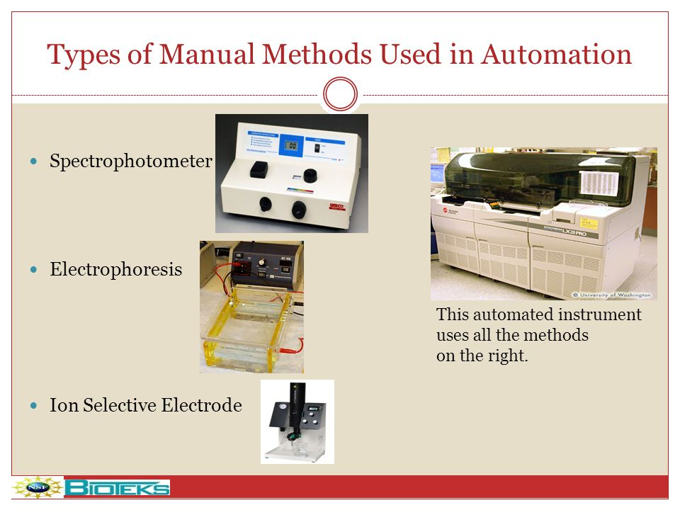 Types of Manual Methods Used in Automation