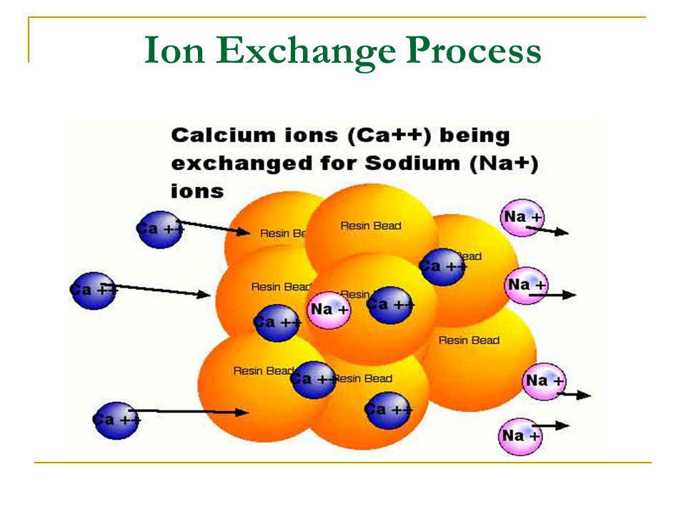 Ion Exchange Regeneration