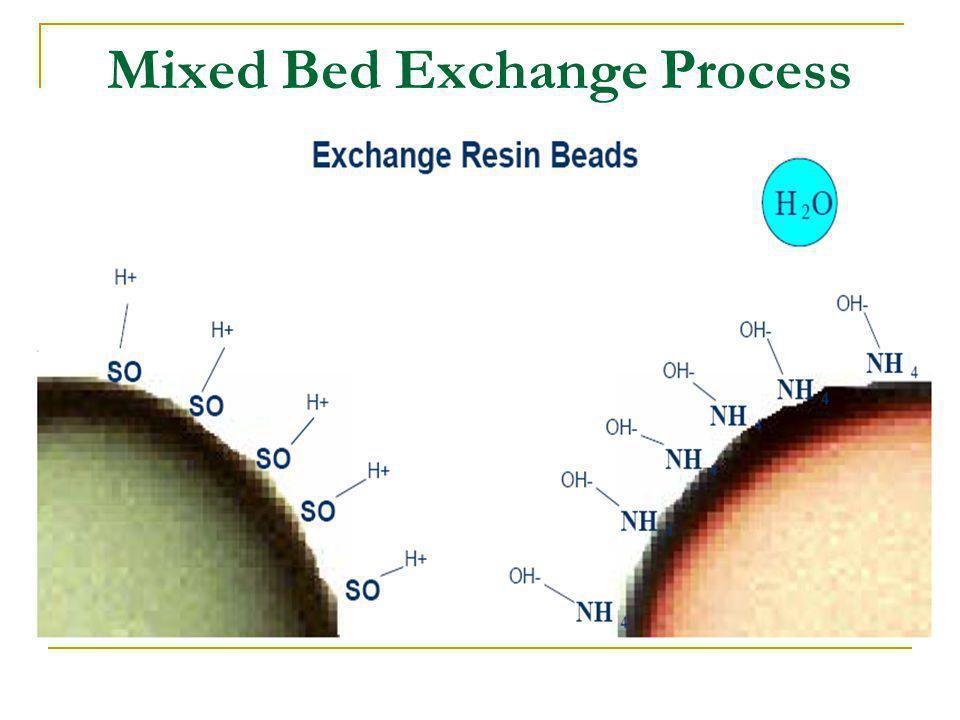 Mixed Bed Regeneration