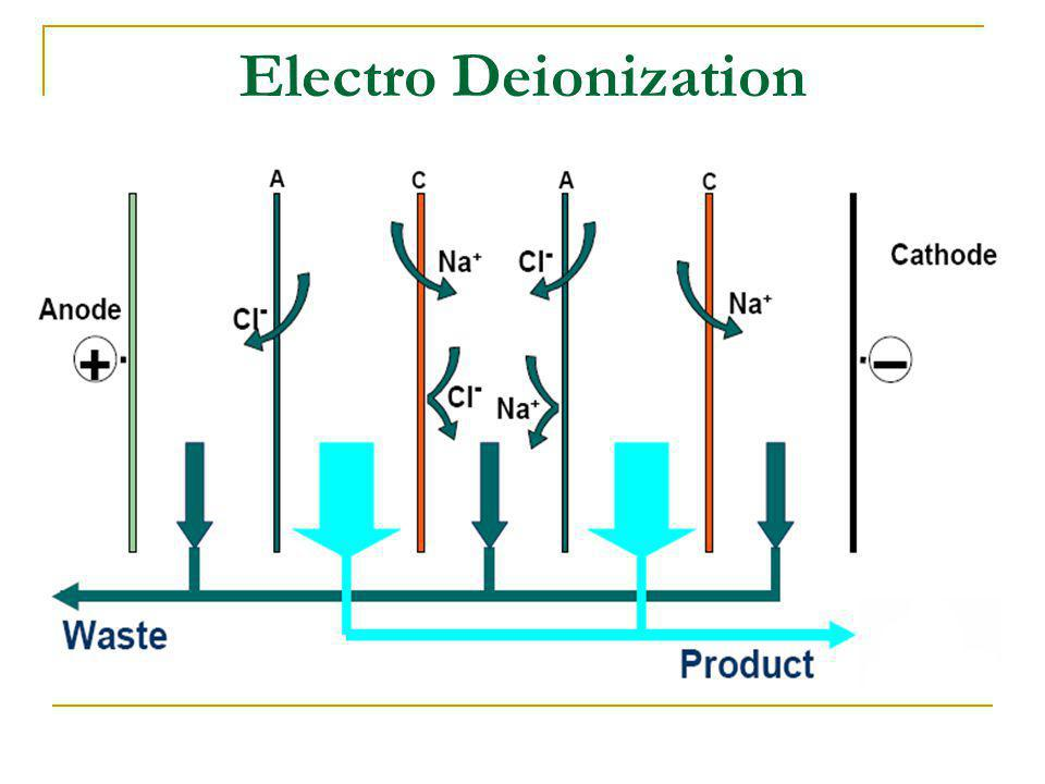 Electro Deionization