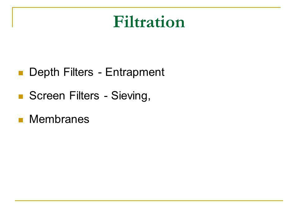 Depth Filter Media Cotton Fibers, Glass Fibers Polypropylene, Nylon