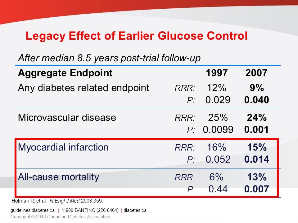 Legacy Effect of Earlier Glucose Control