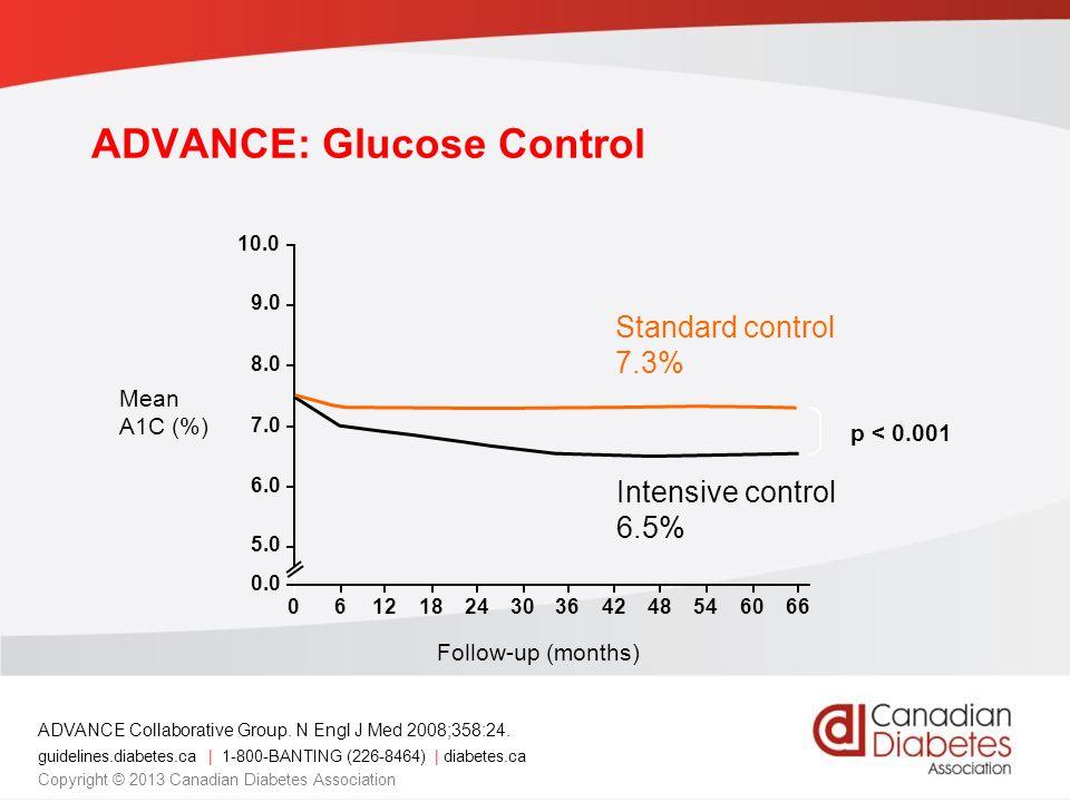 ADVANCE: Glucose Control